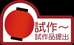 sagyo-4